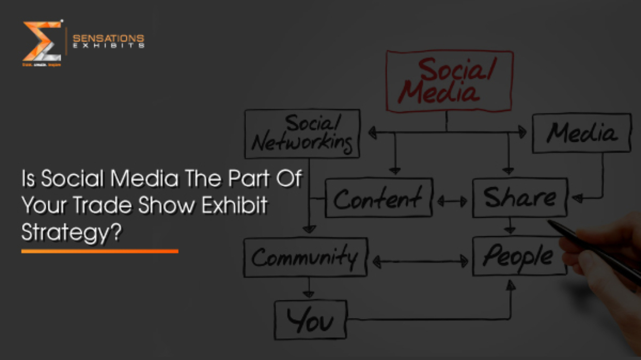 Is Social Media The Part Of Your Trade Show Exhibit Strategy?